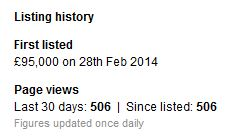 Zoopla's Listing History is useful too